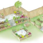 Top Tips For Designing Your Dream Garden