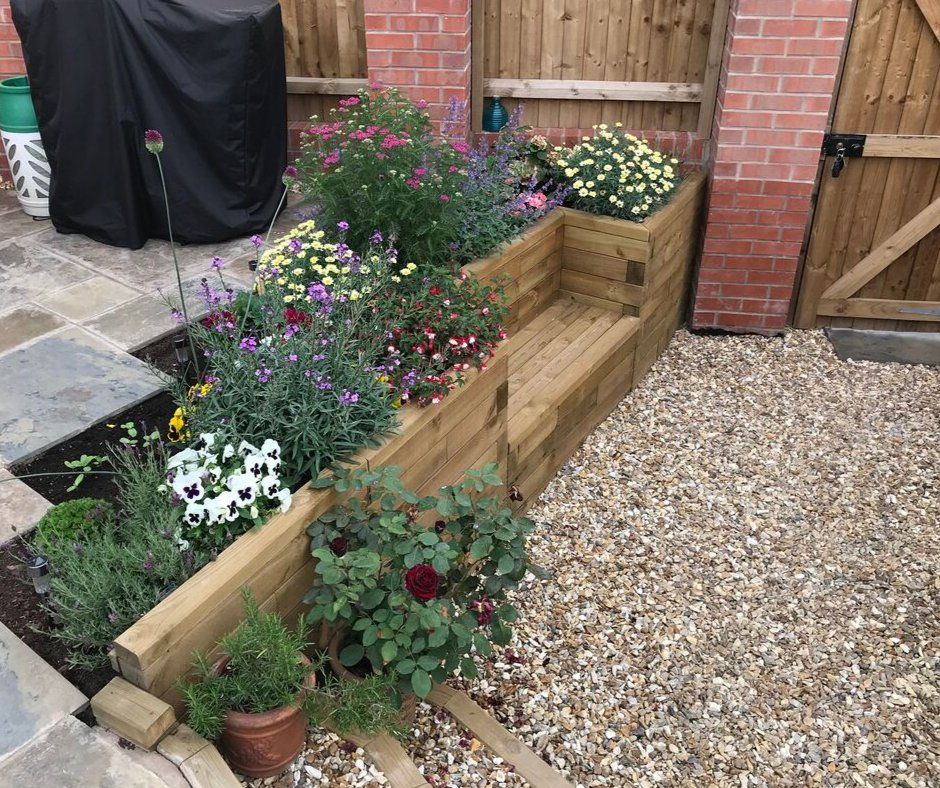 Raised Garden Beds And Planters