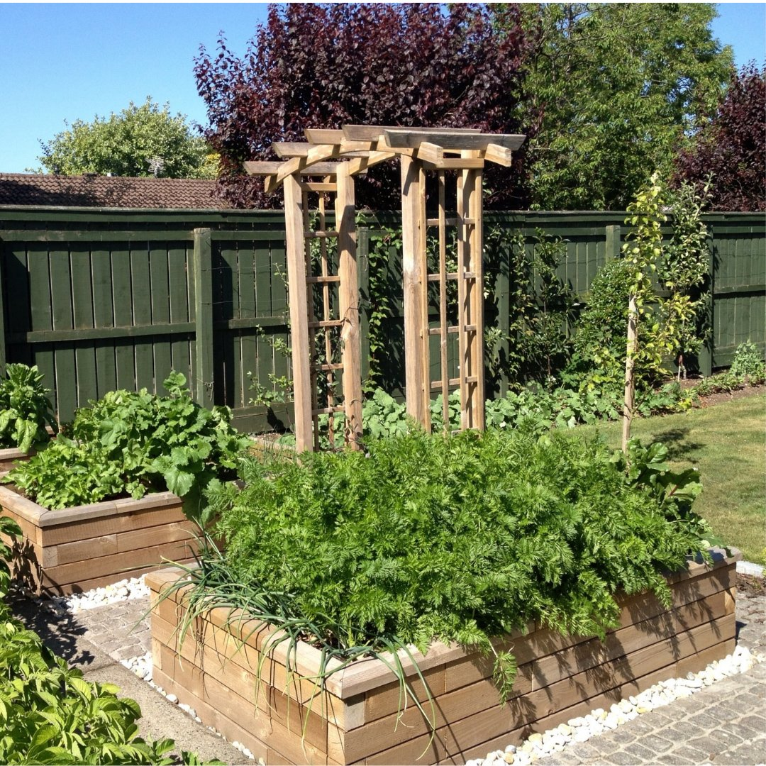 Raised beds for grow your own
